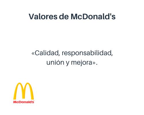 Valores empresariales de McDonald's