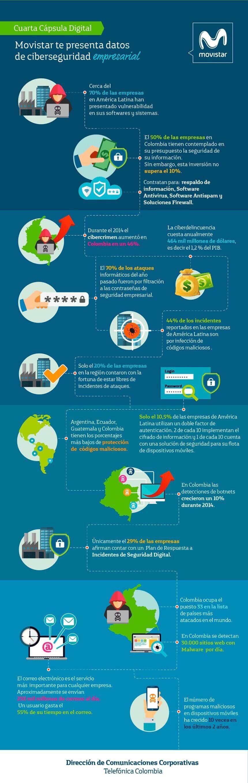 Ejemplos de infografía de datos sobre el uso de internet