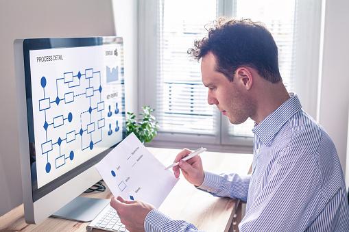 Cómo aterrizar objetivos de automatización para tu empresa