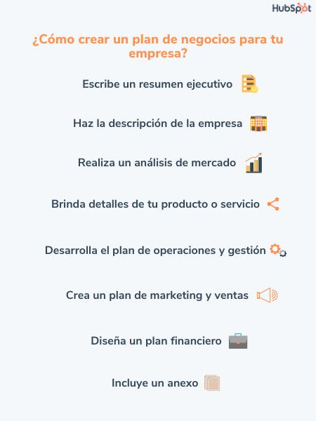 ¿Cómo crear un plan de negocios? Pasos para hacer un plan de negocios