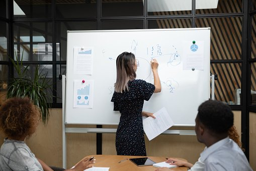 Plan Operativo Anual: 5 puntos básicos para crear tu POA