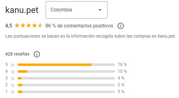 Cómo obtener reseñas positivas en Google: ejemplo de puntuación de kanu.pet