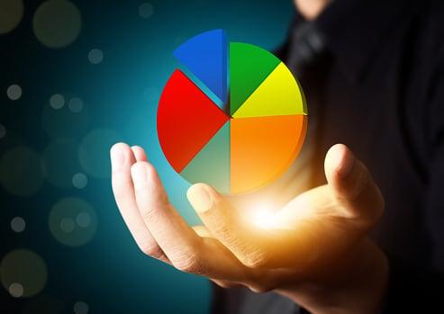 Guía completa para una estrategia de segmentación de mercado eficaz