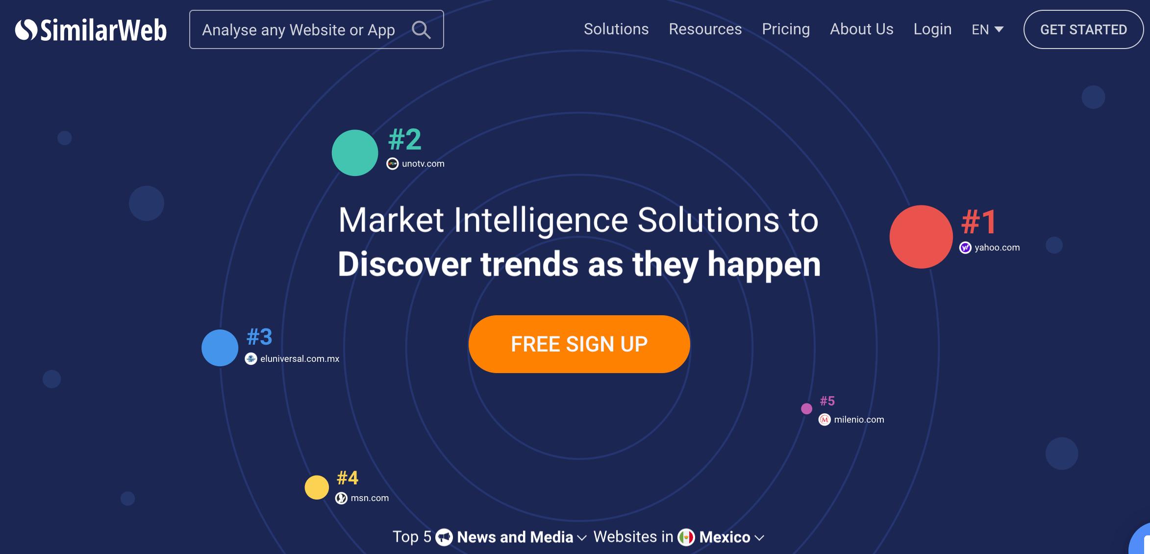 SimilarWeb, herramienta para conocer tendencias y palabras clave