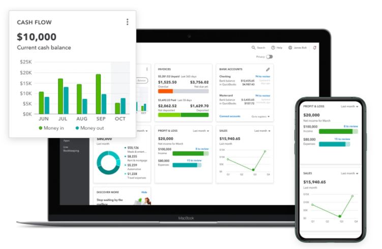 Mejores software contable: Intuit Quickbooks