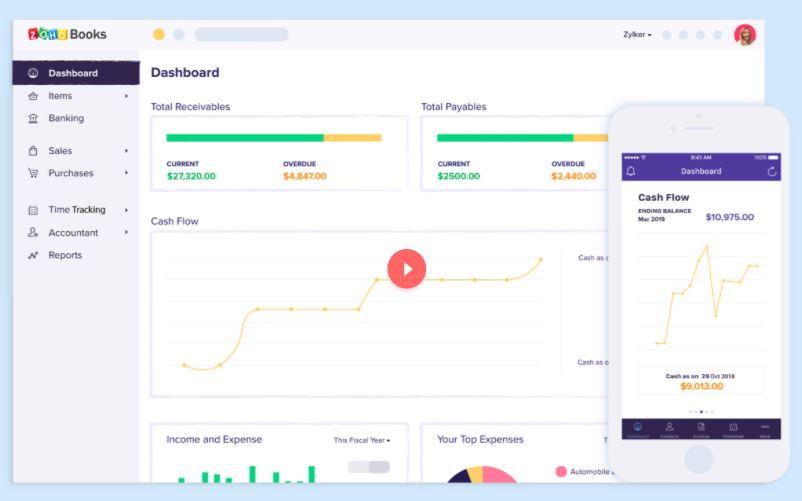 Mejores software de contabilidad: Zoho Books