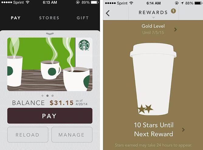 Ejemplo de estrategia omnicanal: Starbucks