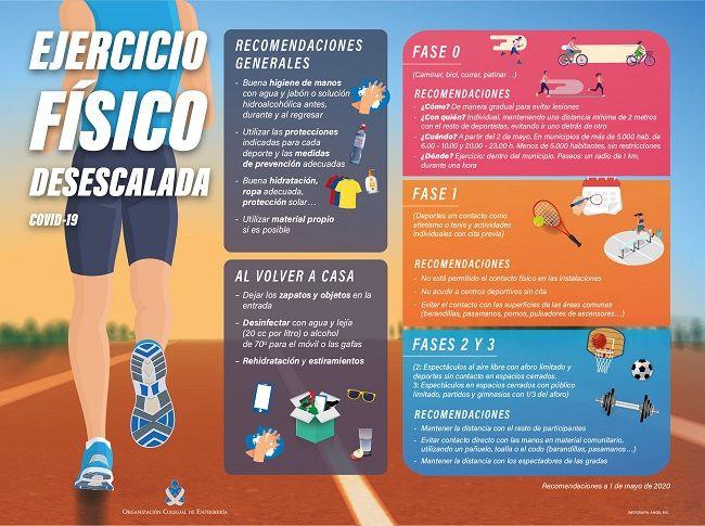 Ejemplo de infografía con recomendaciones sobre el ejercicio